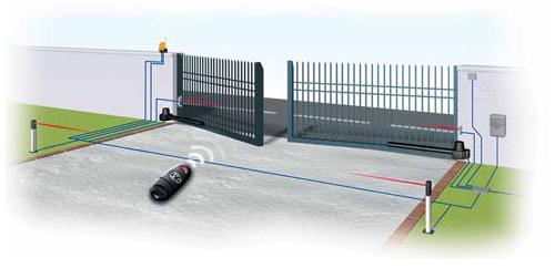 automatizari porti a2t